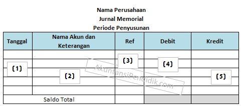 Format Jurnal Memorial
